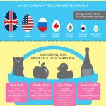 A Few Fun Facts About Easter
